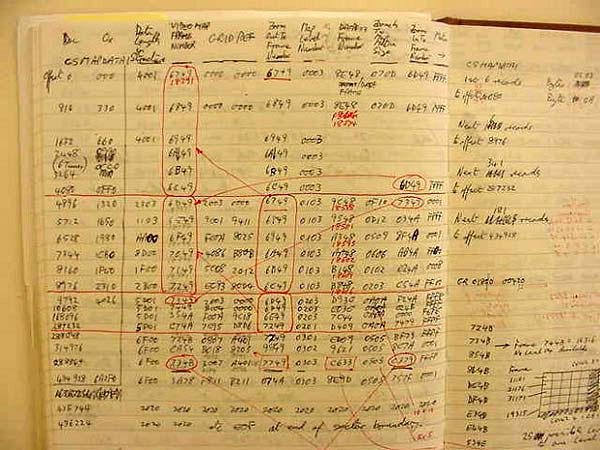 photo (61KB): Reverse engineering: slowly unpicking the hexadecimal puzzle; excerpt from Adrian Pearce's notebook