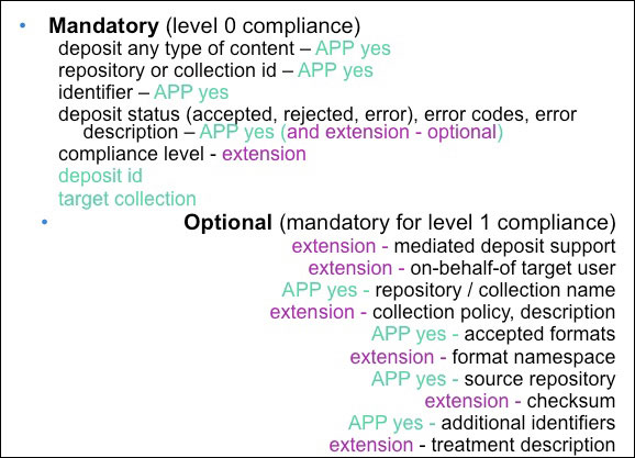 diagram (62KB) : Figure 6 : Parameters and levels of compliance